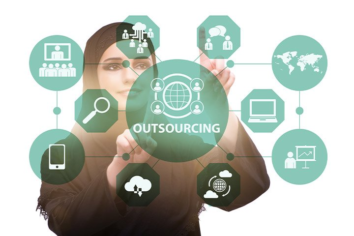 HR Outsourcing feature